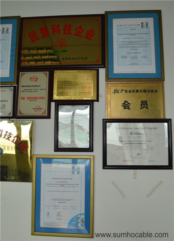 Certificate Collection